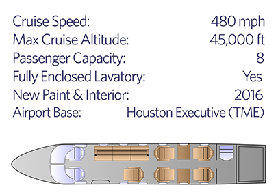 Westwind II Specifications