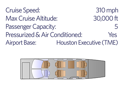 Aircraft Specifications